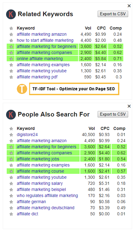 Affiliate Marketing For Beginners 7 Steps To Success 14 4